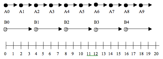 dot diagram worksheet